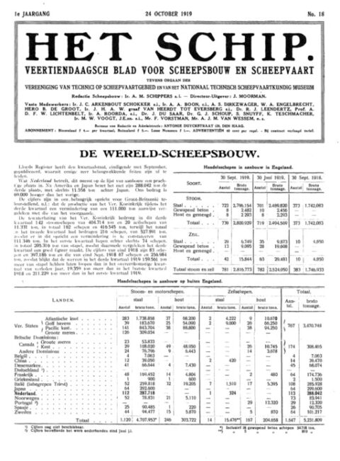 1919 edition 18
