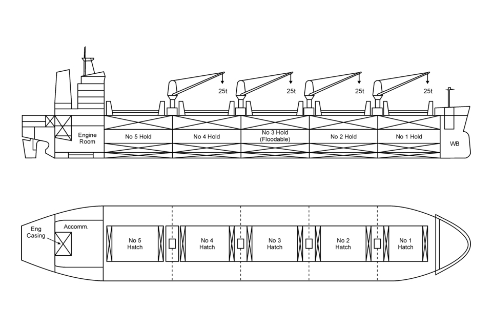 'Naval Architects Must Check Origin of Third-party Designs'
