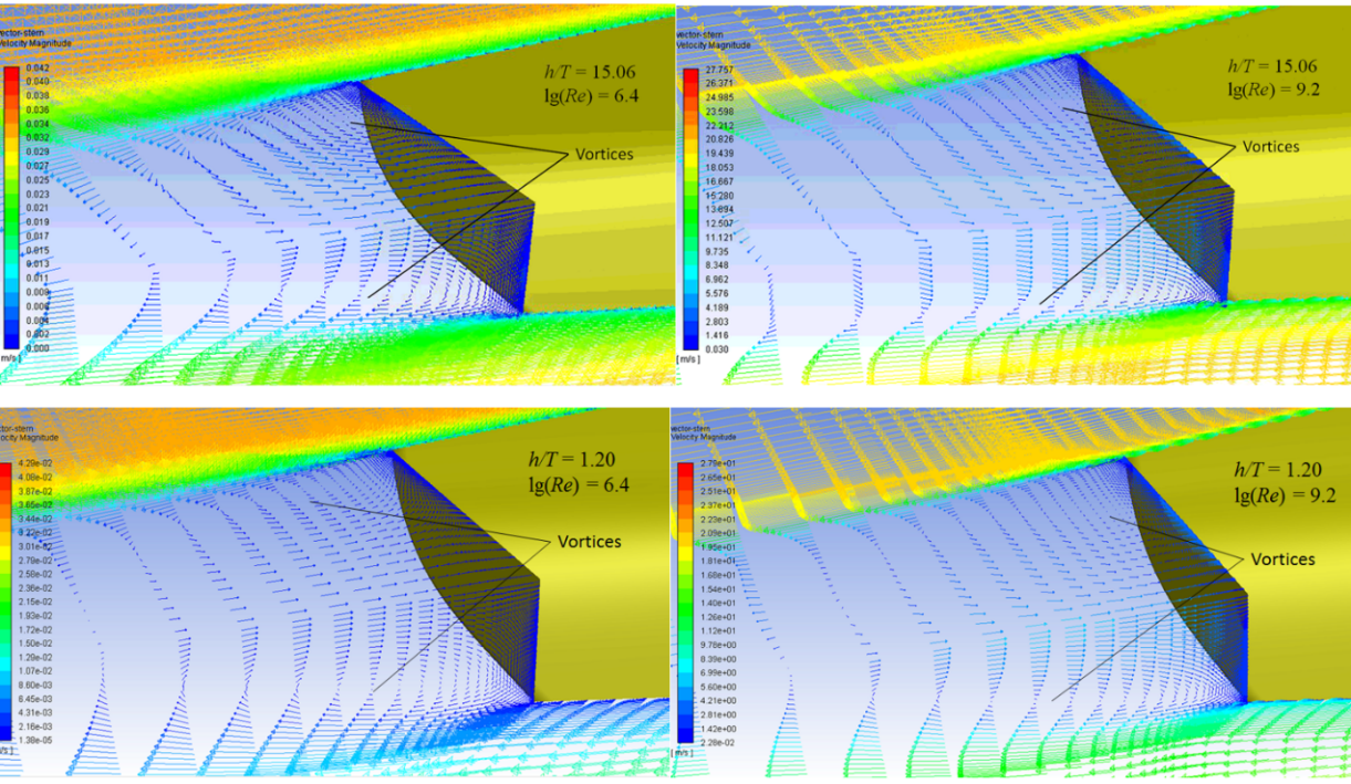 Predicting ship resistance in shallow water