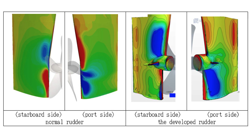 Rudder with bulb fins saves more than 5 per cent energy