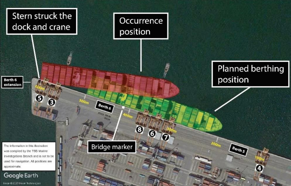 Tug order mix-up leads to allision and shore crane collapse