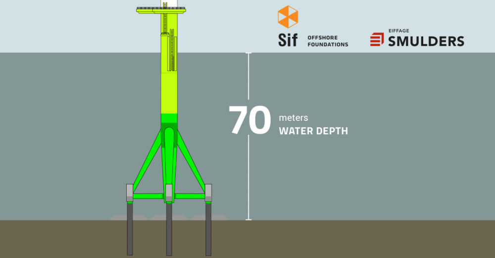 Greater water depths rekindle interest in the tripod foundation for offshore wind turbines